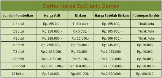 Cara Pemesanan Jelly Gamat Gold-G (2)